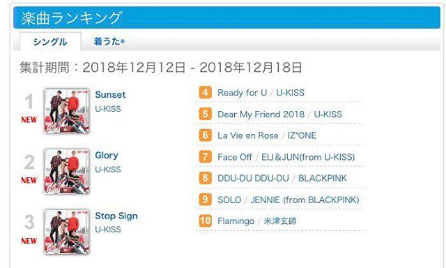 u kiss ユーキス japan official website
